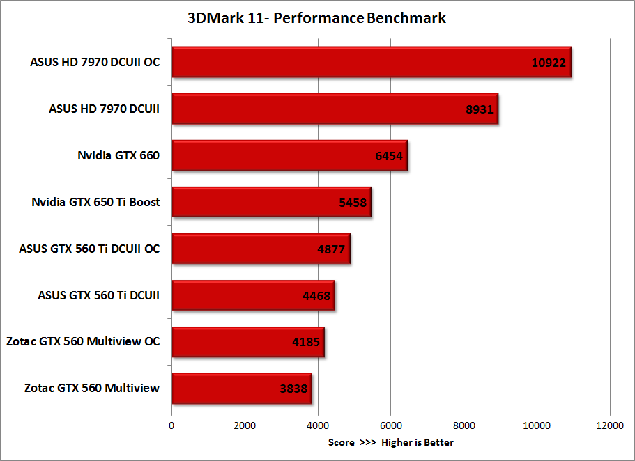 3dmark11-performance-benchmark