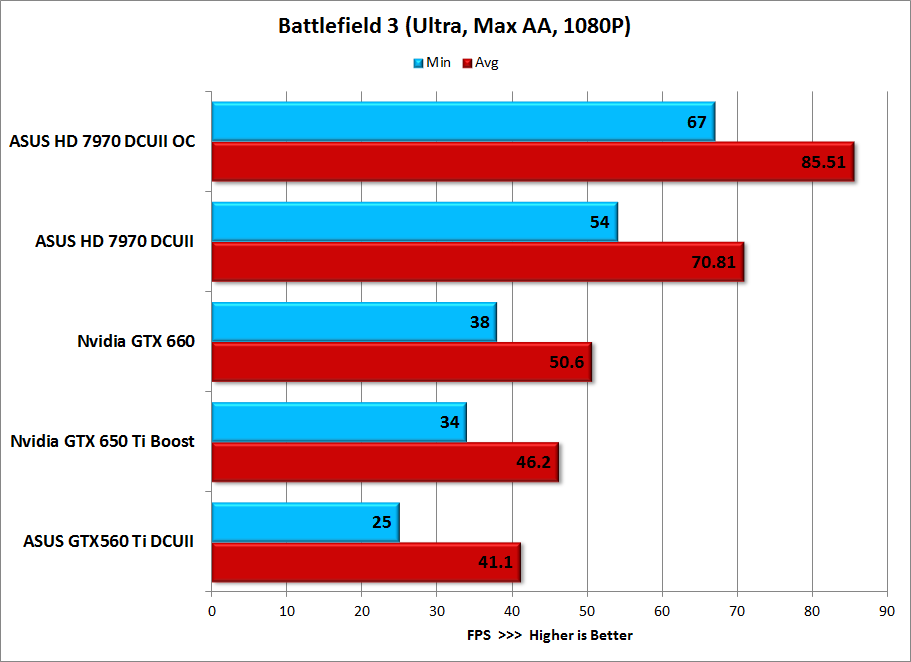 battlefield-3-benchmark
