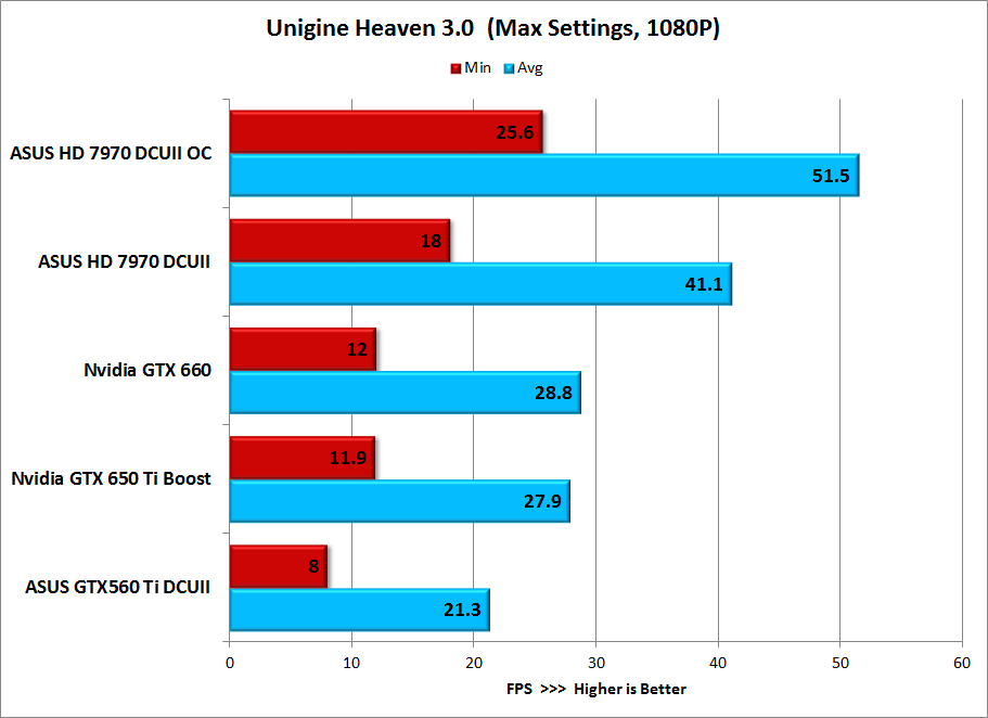 unigine-heaven-3-benchmark