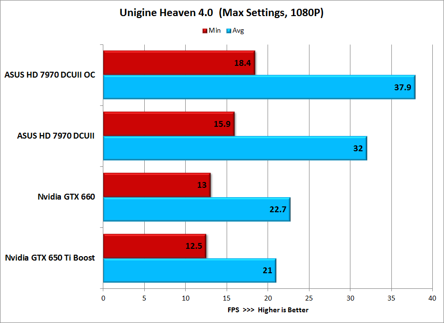 unigine-heaven-4-benchmark