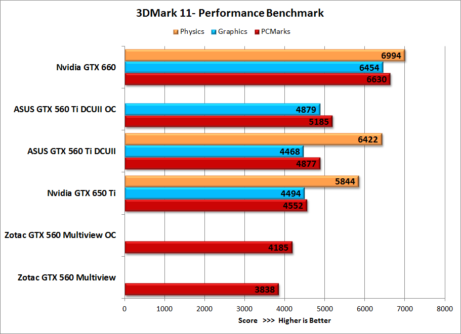 3DM11-Performance-Benchmark