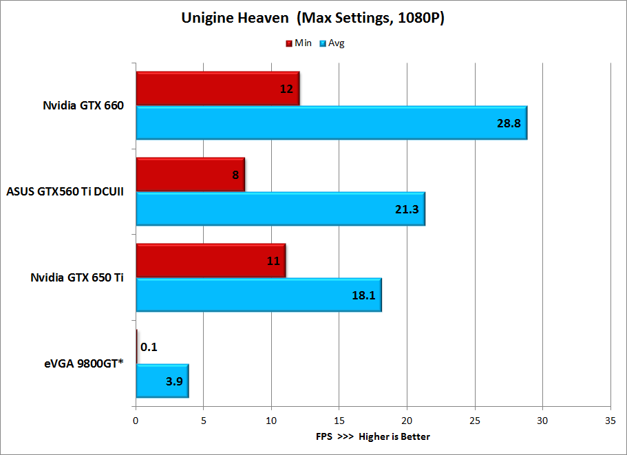 Unigine-Heaven-Benchmark