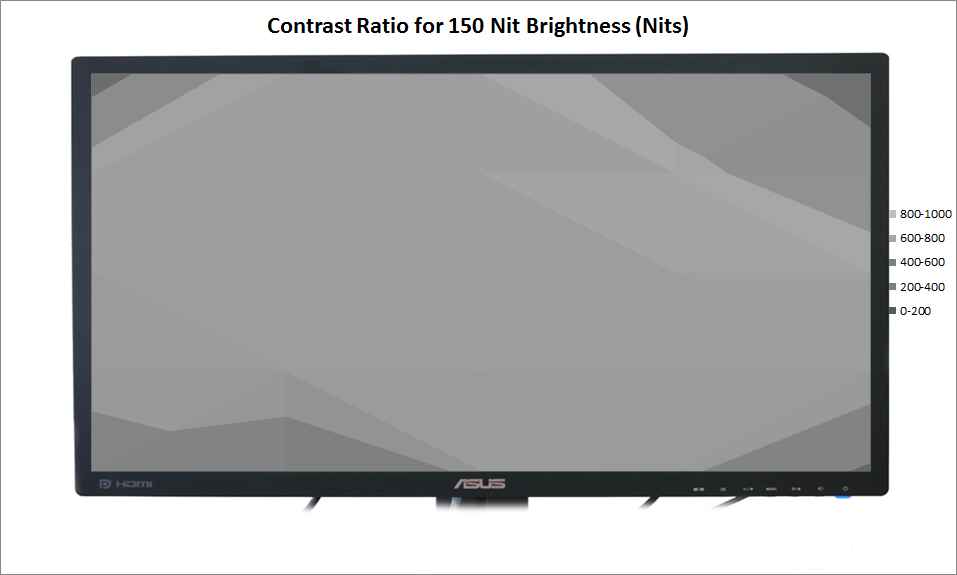 ASUS PB278Q Review - Half Brightness Contrast Ratio