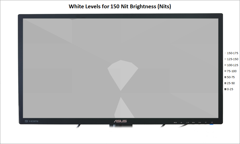 ASUS PB278Q Review - Half Brightness White Level Uniformity