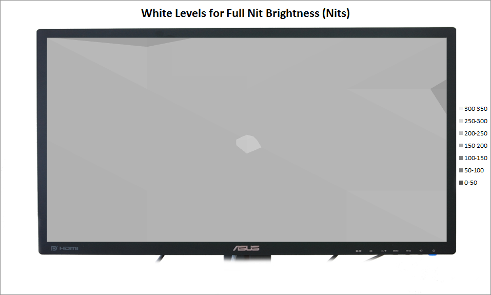 ASUS PB278Q Review - Full Brightness White Level Uniformity